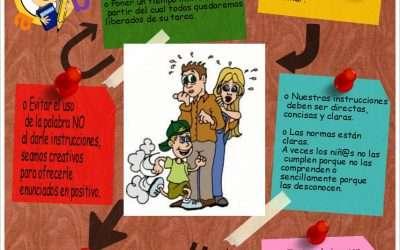 CONSEJOS PADRES TDAH